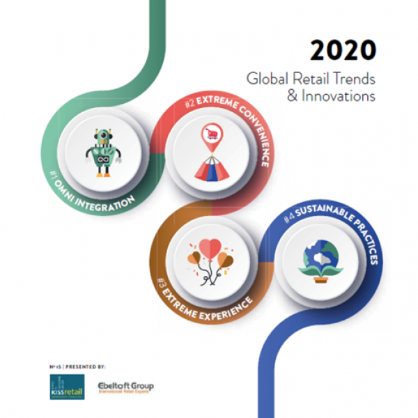 Global Retail Innovation  (2020)